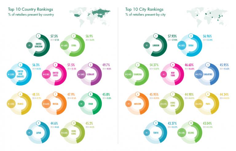 cbre_infographics-05